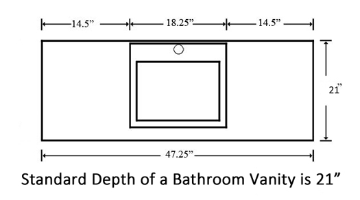 What is the Standard Depth of a Bathroom Vanity?